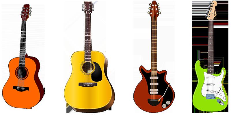 Chitarra classica, acustica, elettrica